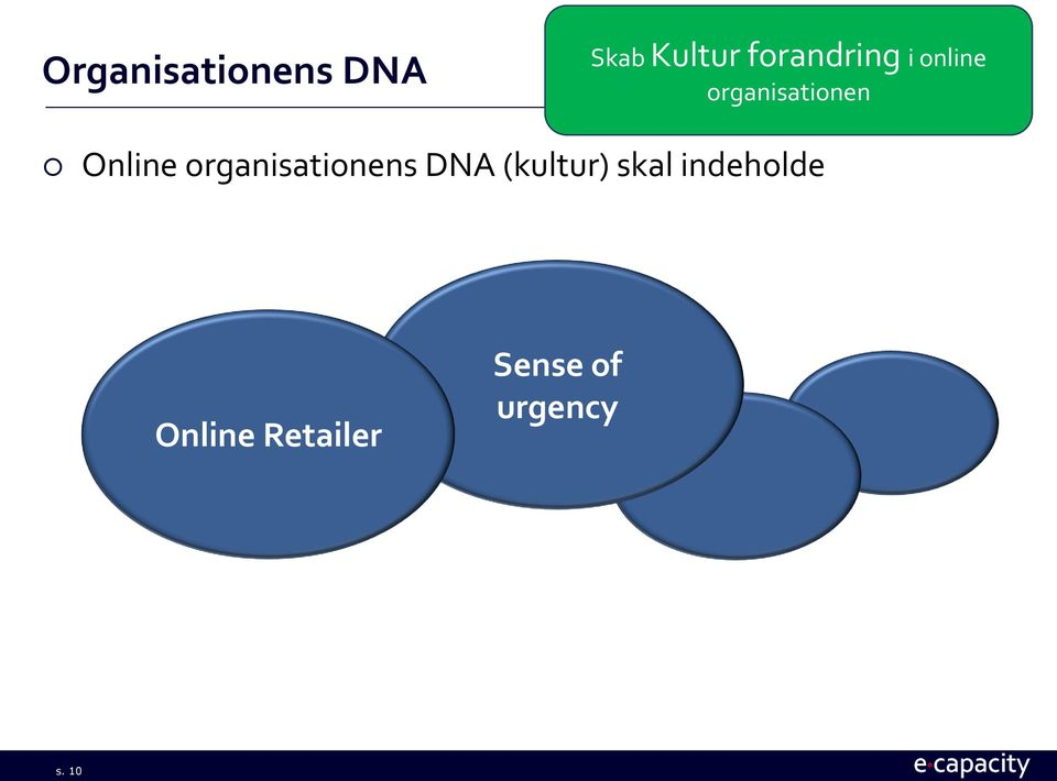 Online organisationens DNA (kultur)