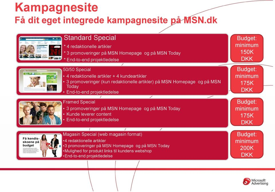 promoveringer (kun redaktionelle artikler) på MSN Homepage og på MSN Today End-to-end projektledelse Framed Special 3 promoveringer på MSN Homepage og på MSN Today Kunde leverer