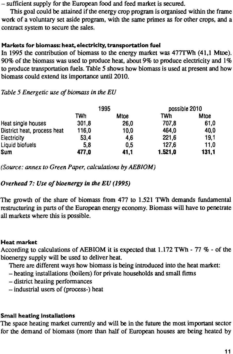 the sales. Markets for biomass: heat, electricity, transportation fuel In 1995 the contribution of biomass to the energy market was 477TWh (41,1 Mtoe).