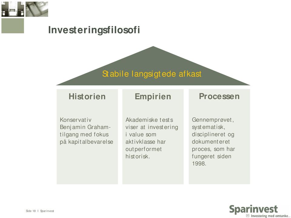 viser at investering i value som aktivklasse har outperformet historisk.