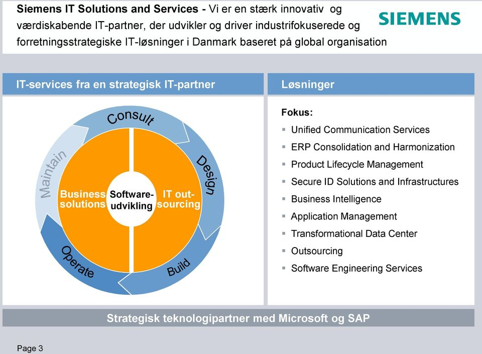 Consolidation and Harmonization Product Lifecycle Management Business solutions Softwareudvikling IT outsourcing Secure ID Solutions and Infrastructures
