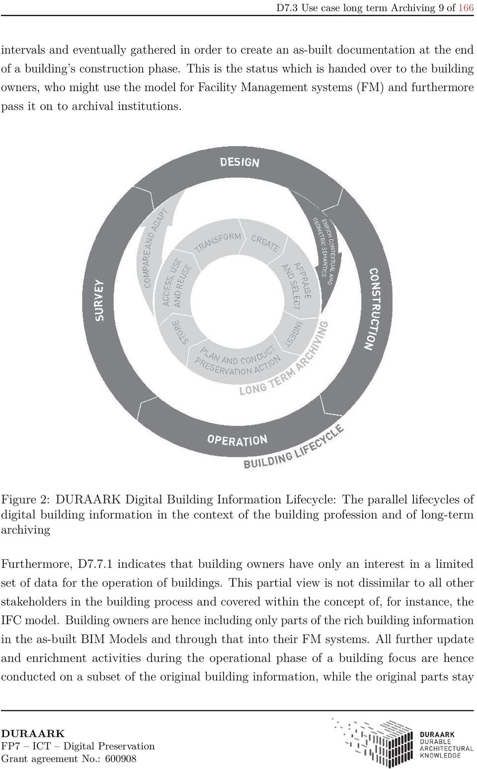 Figure 2: Digital Building Information Lifecycle: The parallel lifecycles of digital building information in the context of the building profession and of long-term archiving Furthermore, D7.
