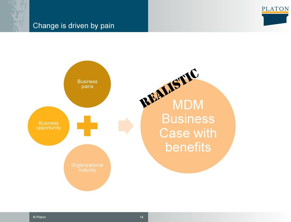 opportunity MDM Business Case