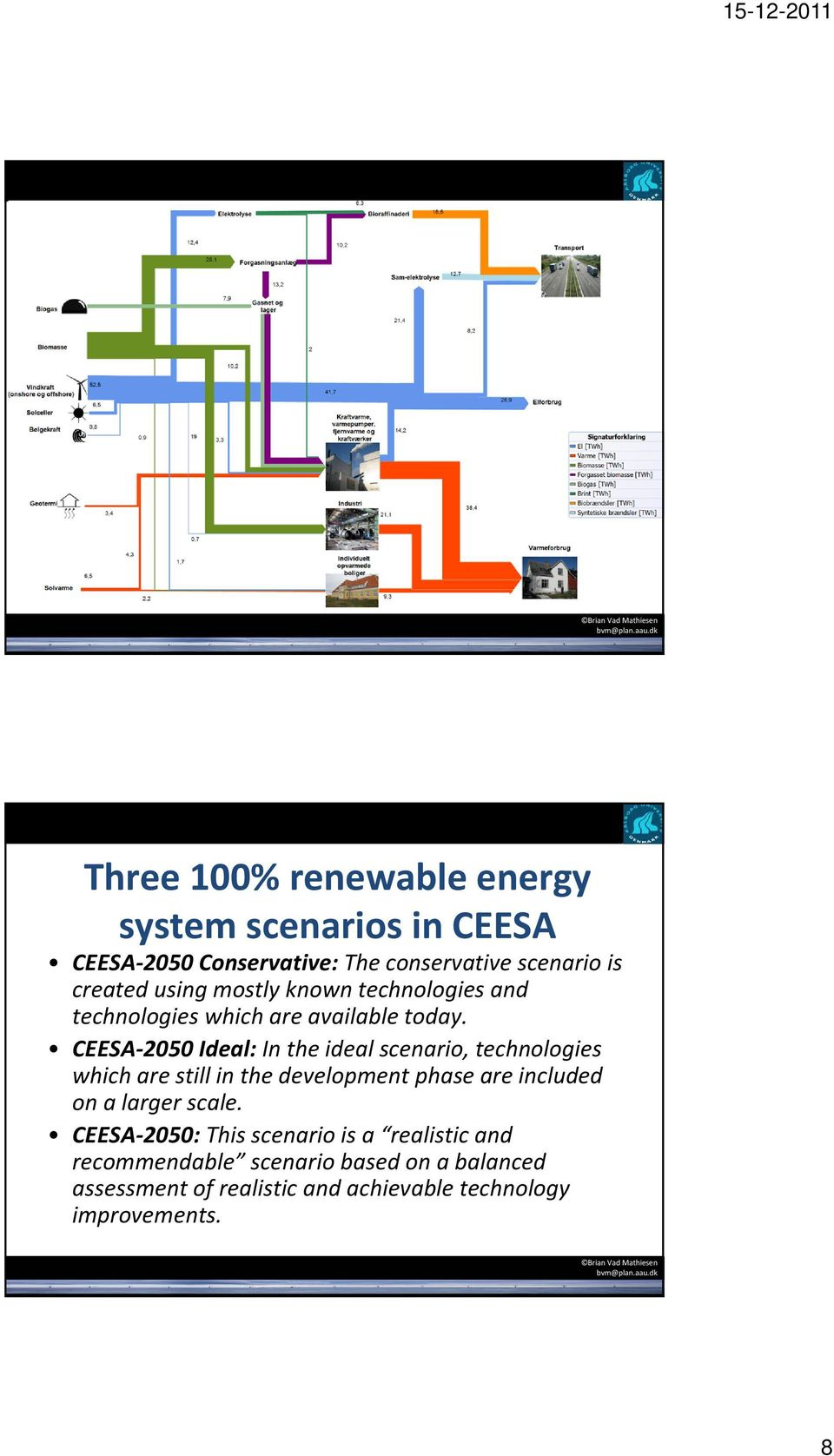 CEESA 25 Ideal: In the ideal scenario, technologies which are still in the development phase are included on a larger
