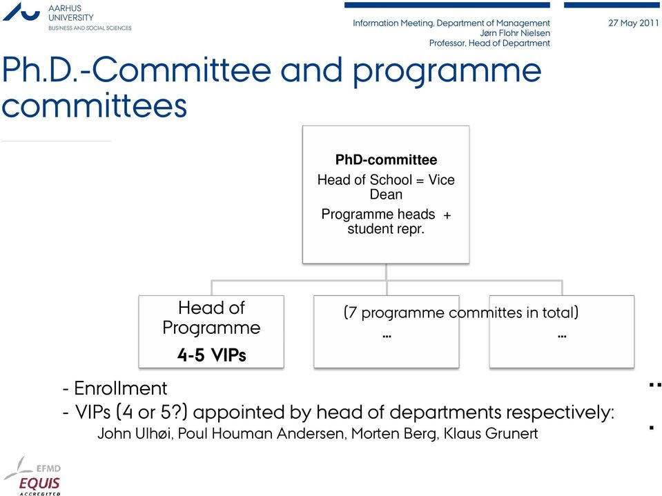 Head of Programme 4-5 VIPs (7 programme committes in total) - Enrollment -