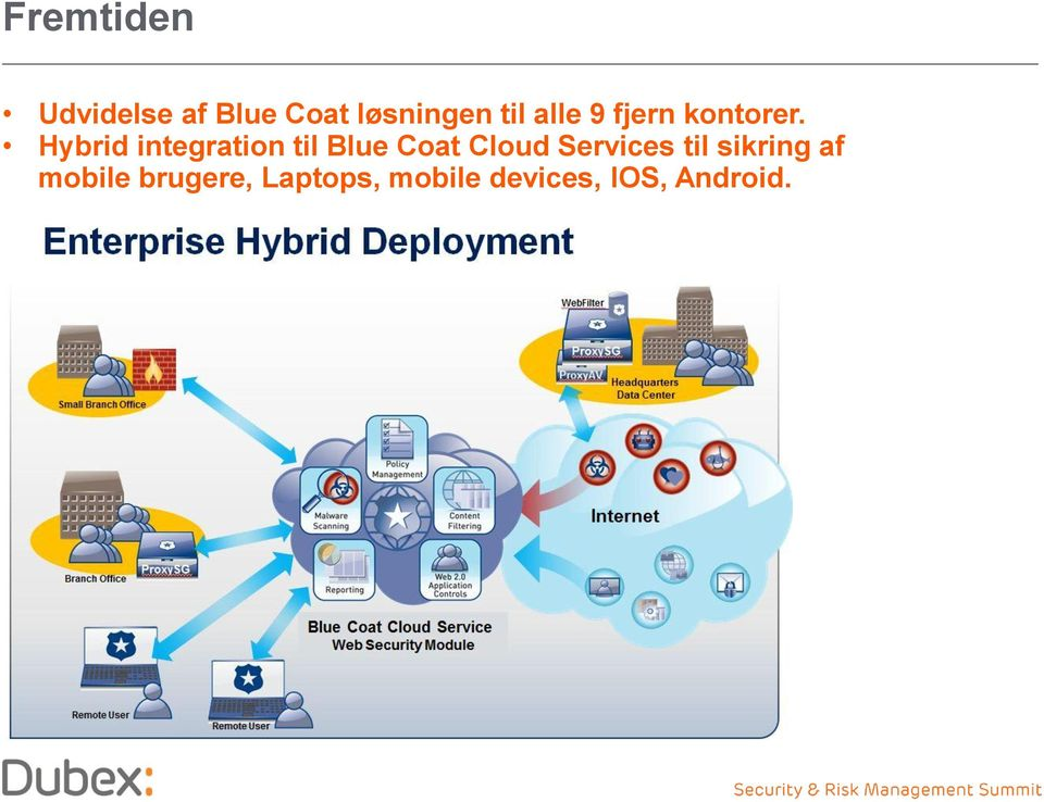 Hybrid integration til Blue Coat Cloud