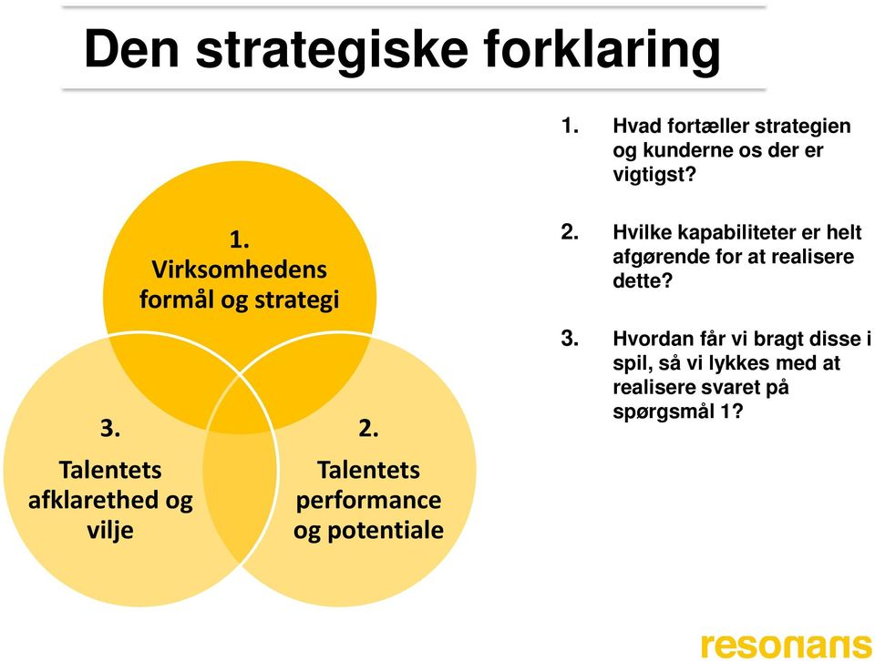 Talentets performance og potentiale 2.