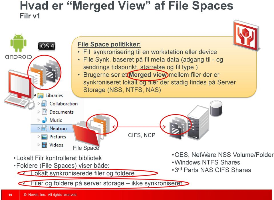 lokalt og filer der stadig findes på Server Storage (NSS, NTFS, NAS) File Space Lokalt Filr kontrolleret bibliotek Foldere (File Spaces) viser både: