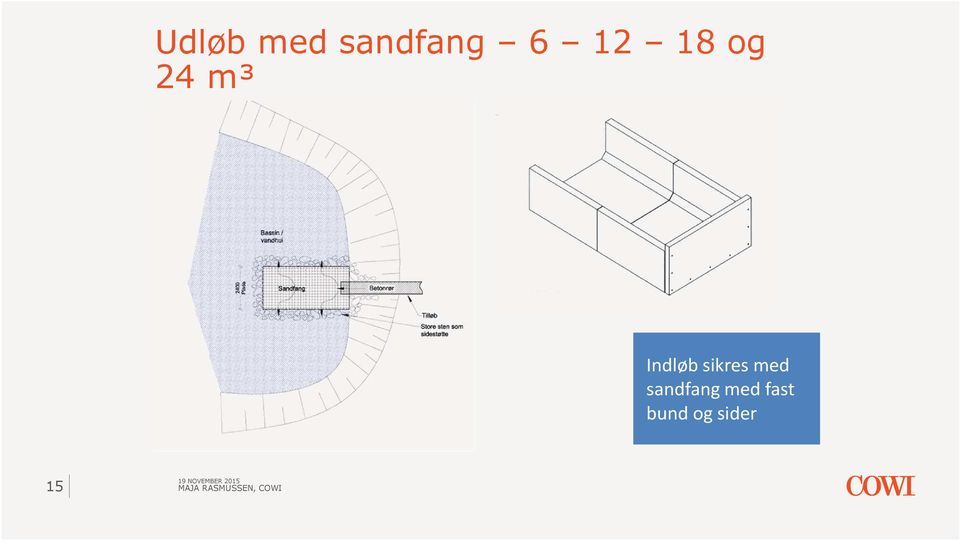 sikres med sandfang