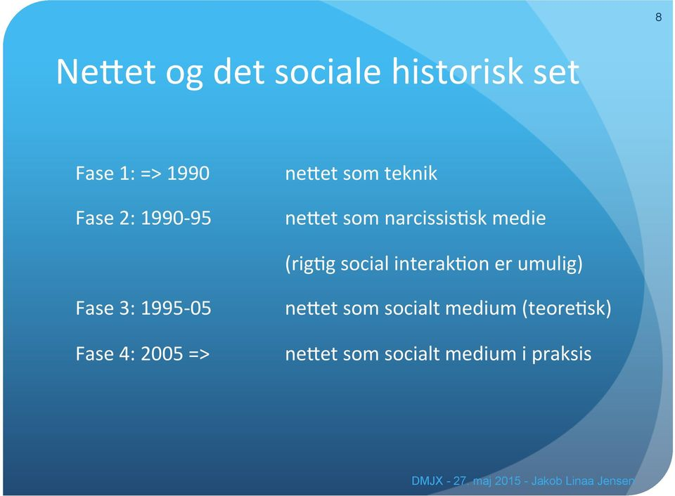 social interak=on er umulig) Fase 3: 1995-05 Fase 4: 2005 =>