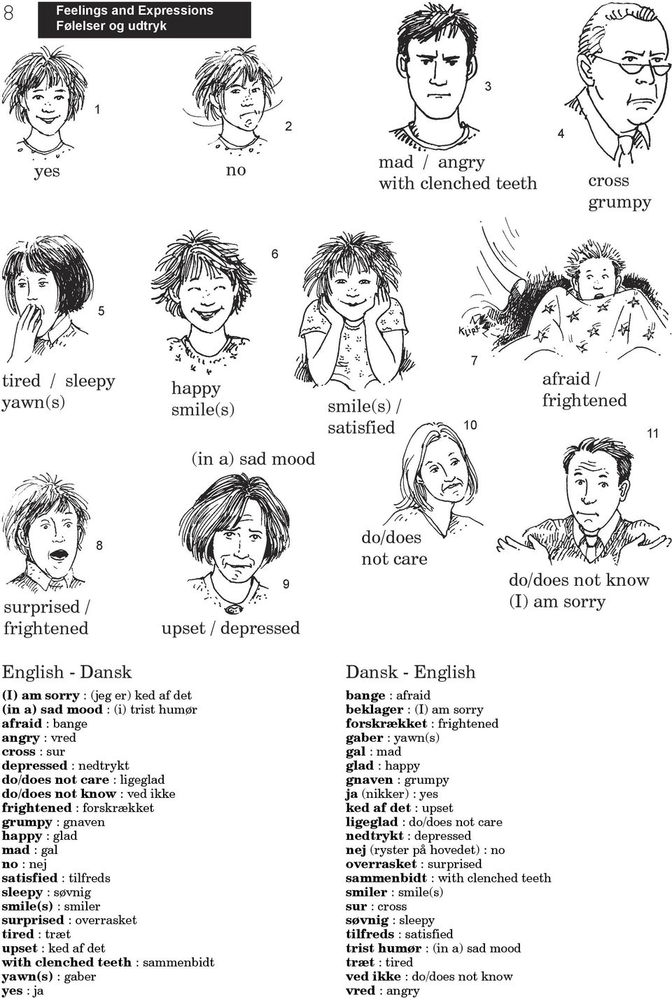 sur depressed : nedtrykt do/does not care : ligeglad do/does not know : ved ikke frightened : forskrækket grumpy : gnaven happy : glad mad : gal no : nej satisfied : tilfreds sleepy : søvnig smile(s)