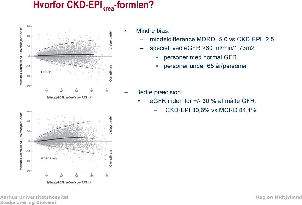 ved egfr >60 ml/min/1,73m2 personer med normal GFR personer