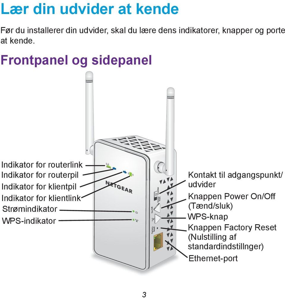 Frontpanel og sidepanel Indikator for routerlink Indikator for routerpil Indikator for klientpil
