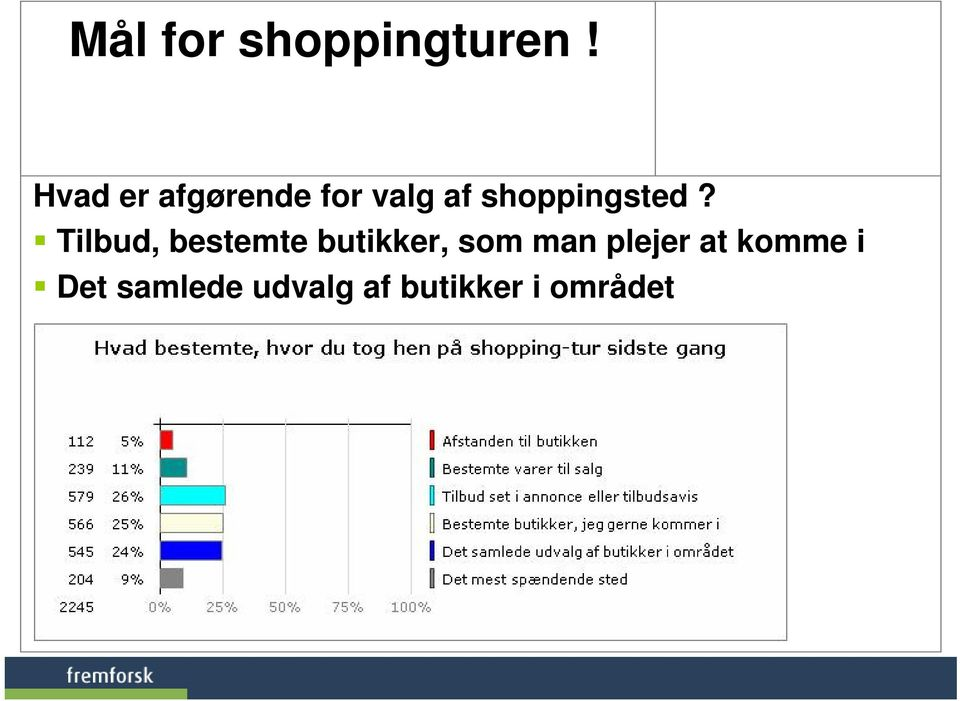 shoppingsted?