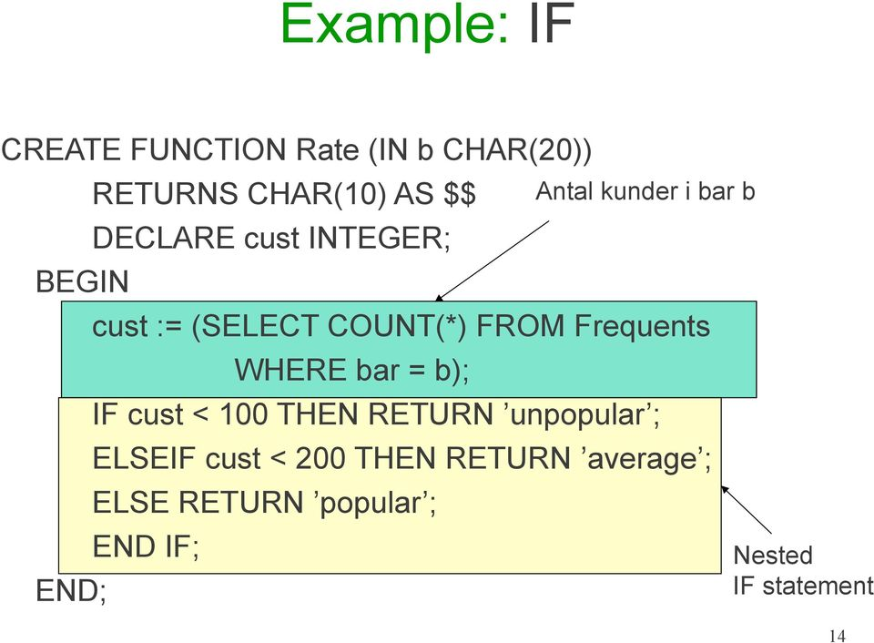 FROM Frequents WHERE bar = b); IF cust < 100 THEN RETURN unpopular ; ELSEIF