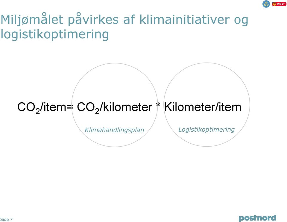 logistikoptimering CO 2 /item= CO 2