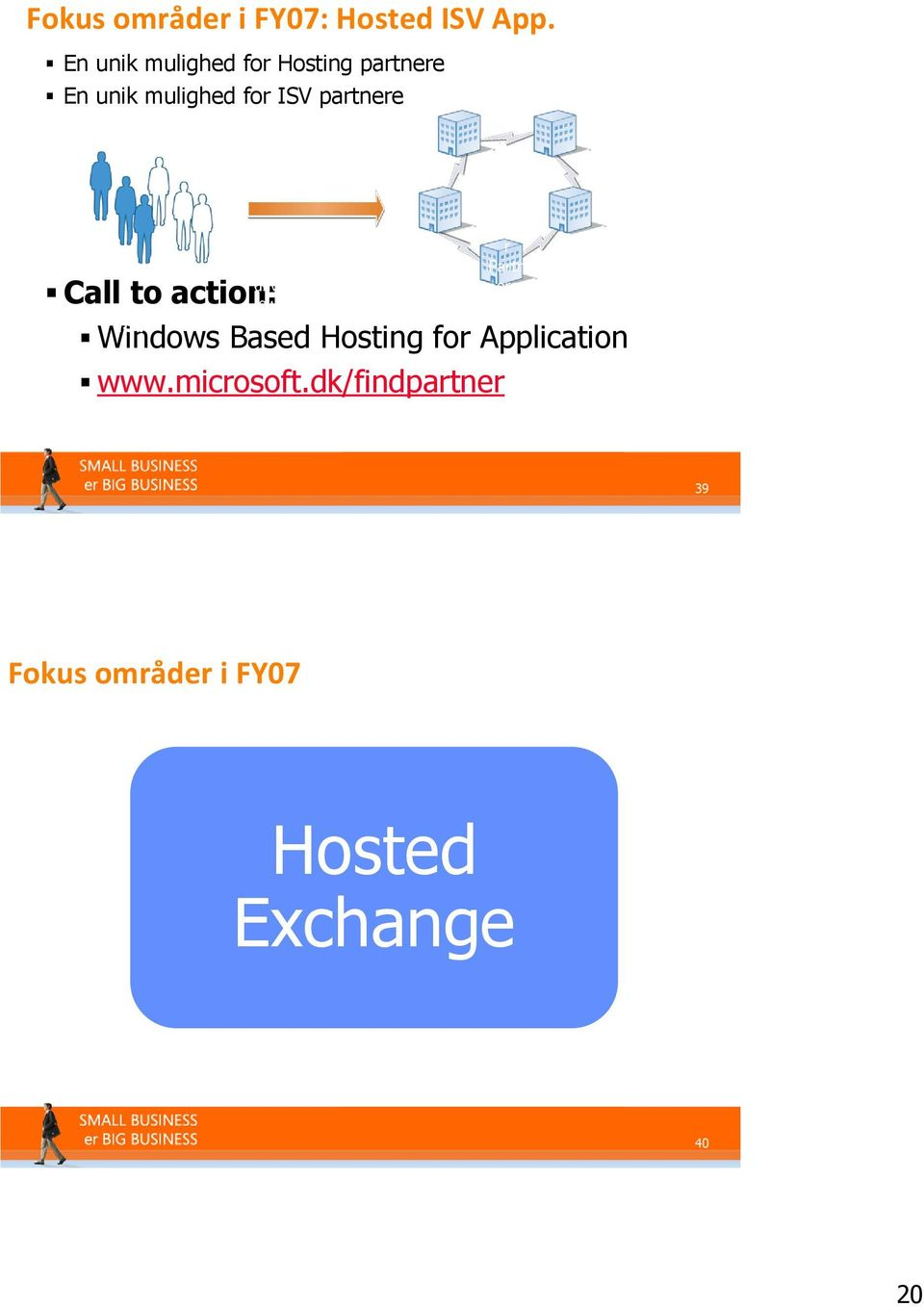to action: ISVs Micros oft drives ISVs toward hosters Windows Based Hosting