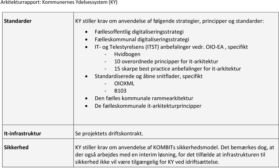 OIO-EA, specifikt - Hvidbogen - 10 overordnede principper for it-arkitektur - 15 skarpe best practice anbefalinger for it-arkitektur Standardiserede og åbne snitflader, specifikt - OIOXML -