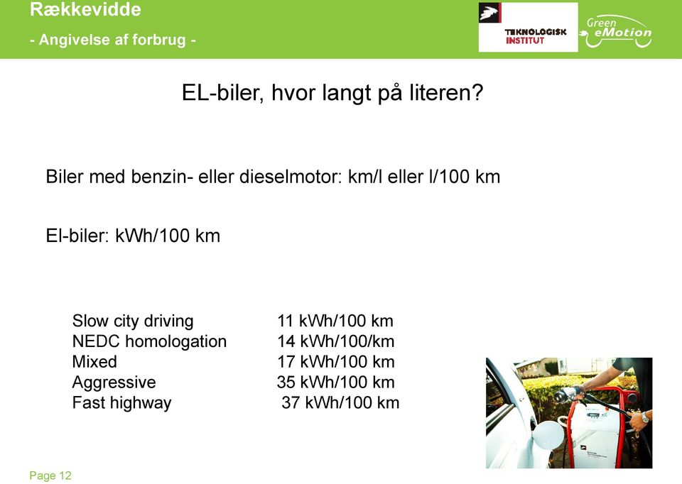 kwh/100 km Slow city driving NEDC homologation Mixed Aggressive Fast