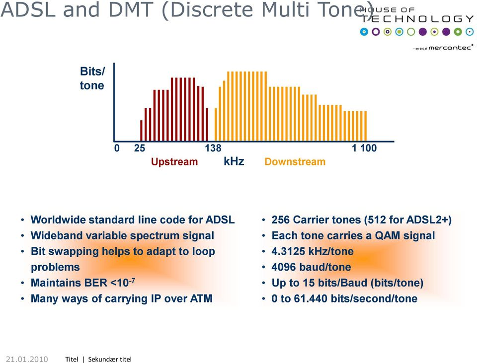 problems Maintains BER <10-7 Many ways of carrying IP over ATM 256 Carrier tones (512 for ADSL2+) Each
