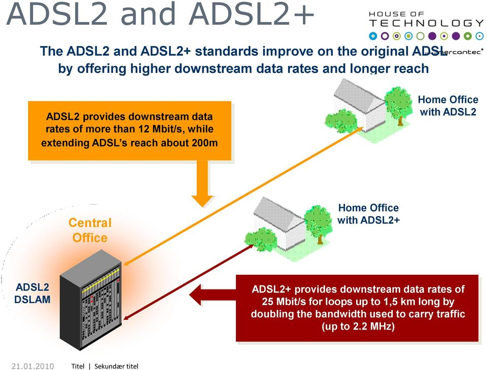 about 200m Home Office with ADSL2 Central Office Home Office with ADSL2+ ADSL2 DSLAM ADSL2+ provides downstream