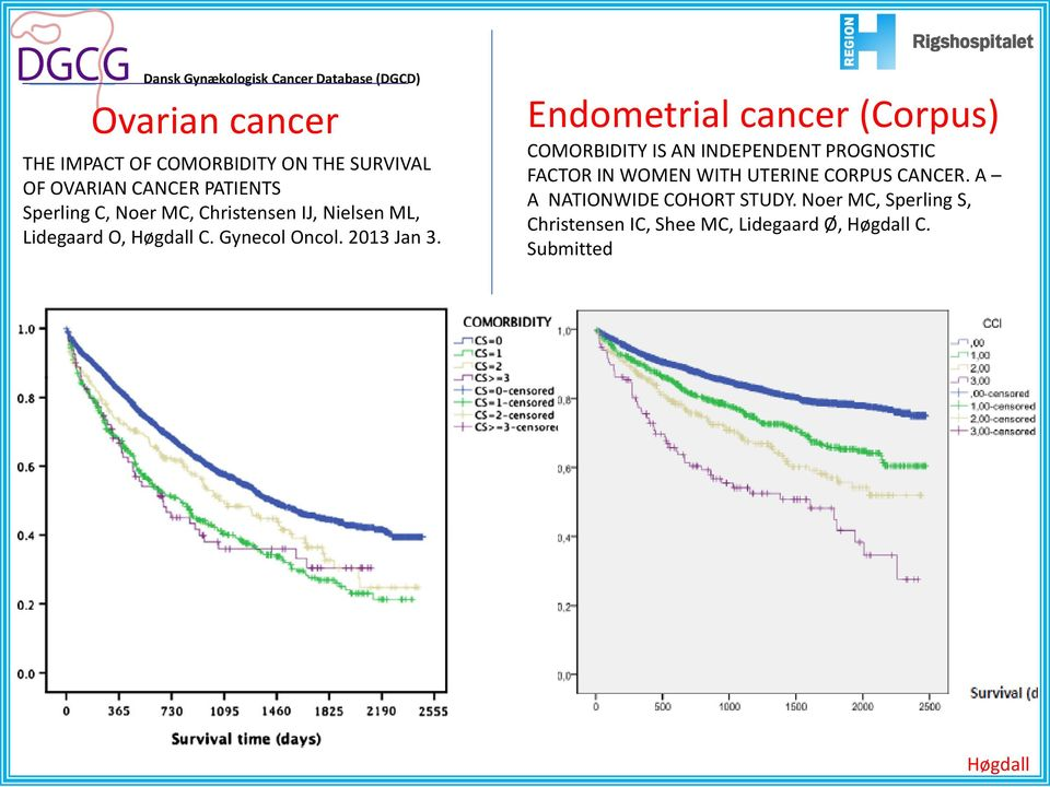 Endometrial cancer (Corpus) COMORBIDITY IS AN INDEPENDENT PROGNOSTIC FACTOR IN WOMEN WITH