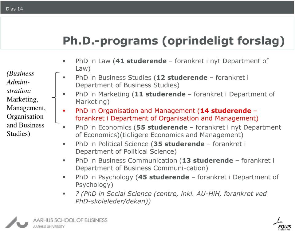 forankret i Department of Organisation and Management) PhD in Economics (55 studerende forankret i nyt Department of Economics)(tidligere Economics and Management) PhD in Political Science (35