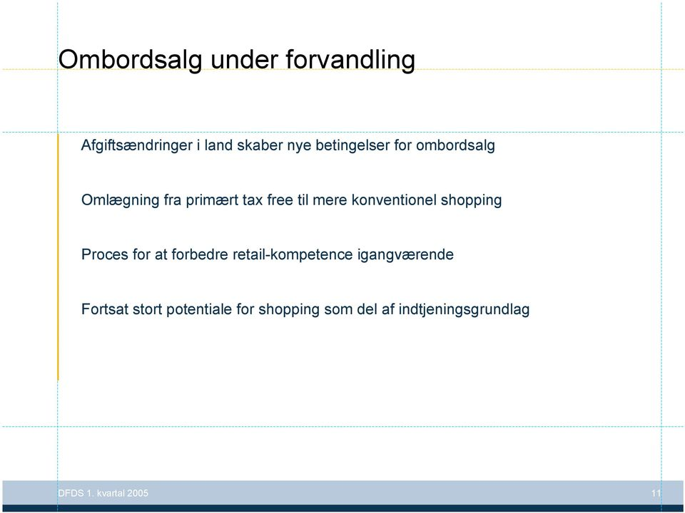 konventionel shopping Proces for at forbedre retail-kompetence