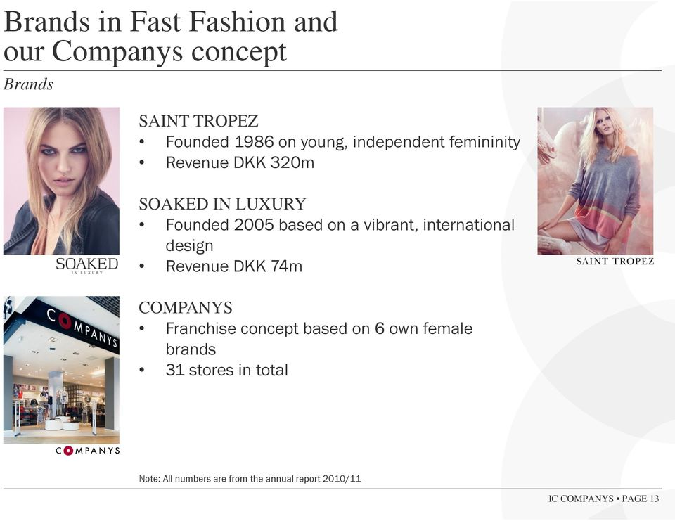 international design Revenue DKK 74m COMPANYS Franchise concept based on 6 own female