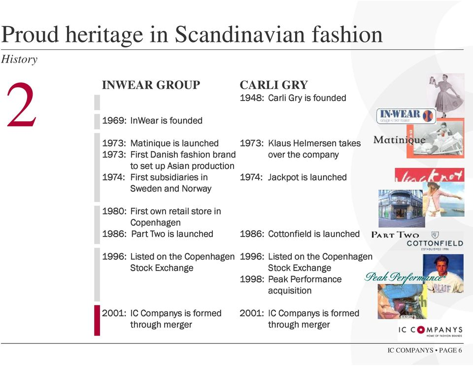 1980: First own retail store in Copenhagen 1986: Part Two is launched 1996: Listed on the Copenhagen Stock Exchange 2001: IC Companys is formed through merger 1986: