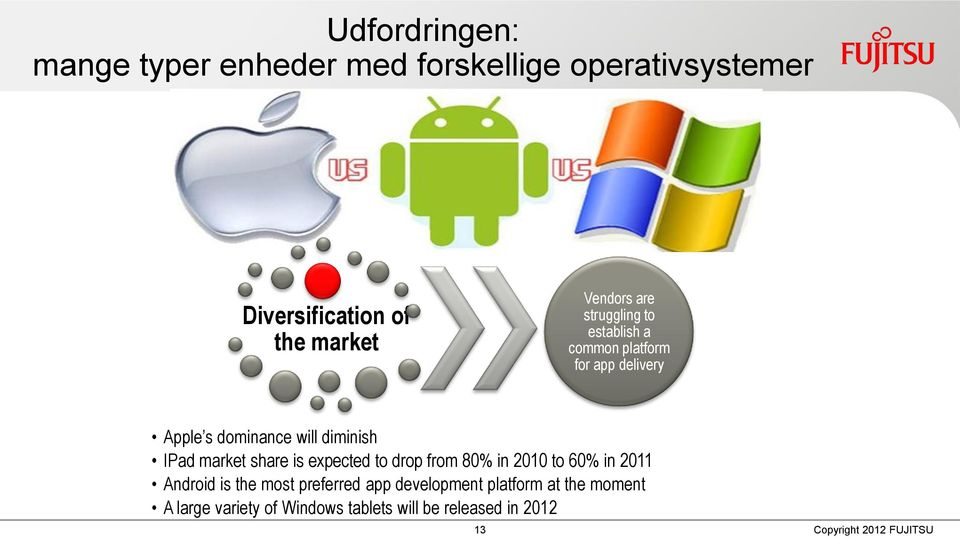 market share is expected to drop from 80% in 2010 to 60% in 2011 Android is the most preferred app
