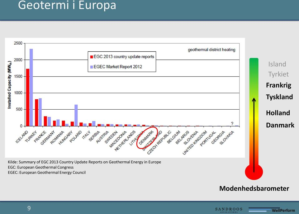 Geothermal Energy in Europe EGC: European Geothermal
