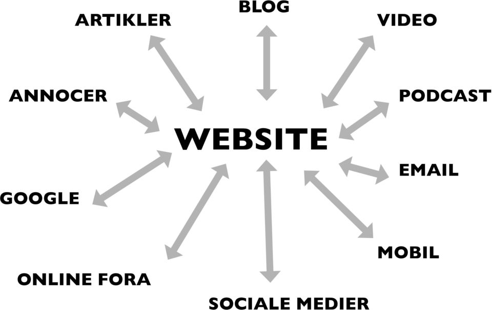 Website email online
