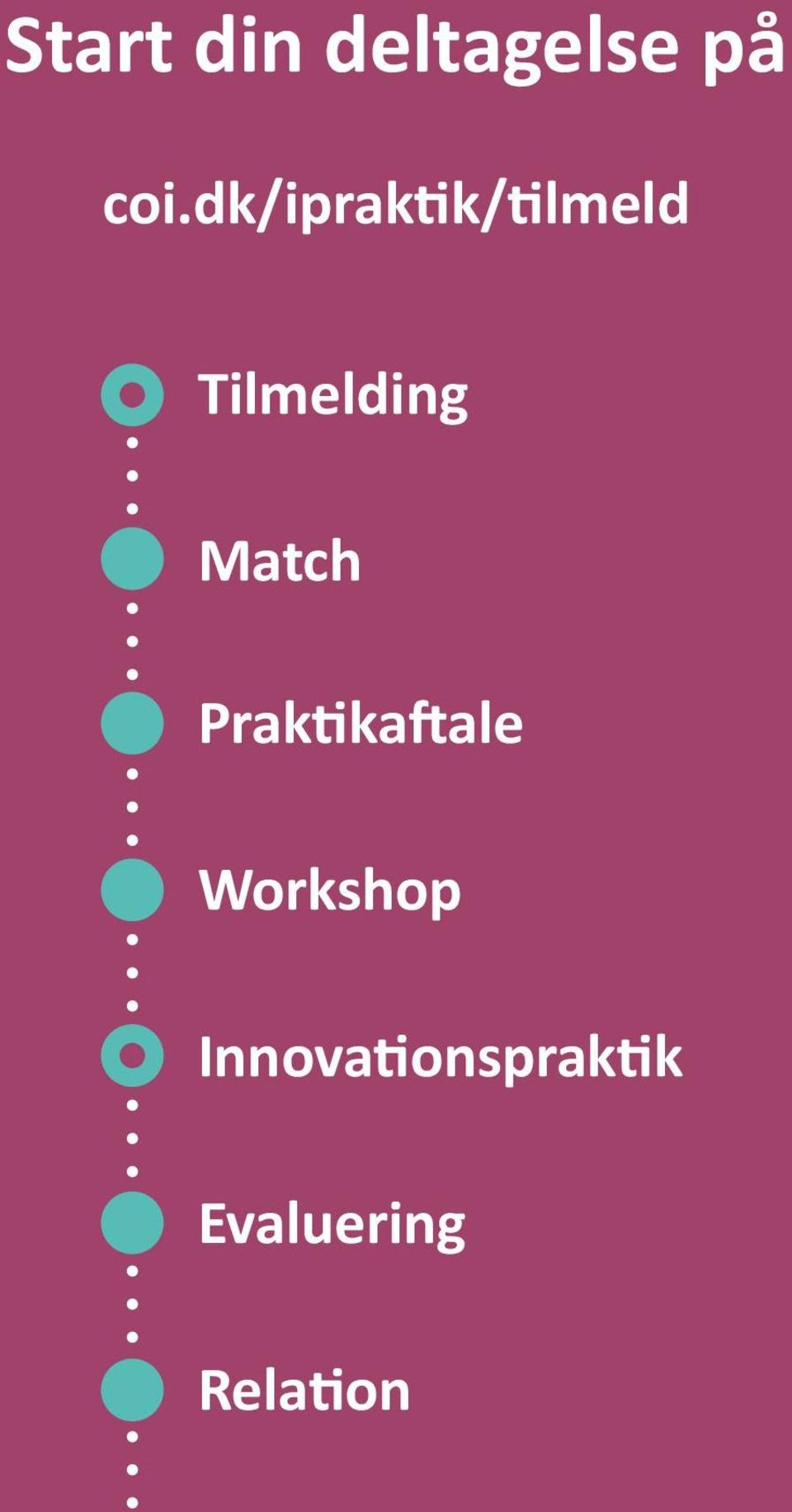 Match Praktikaftale Workshop