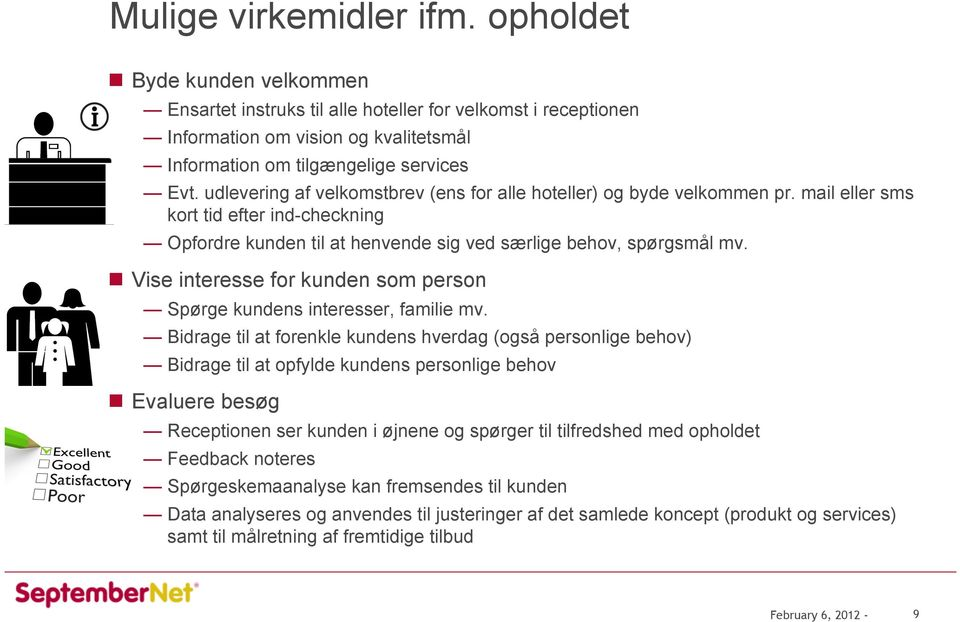 Vise interesse for kunden som person Spørge kundens interesser, familie mv.