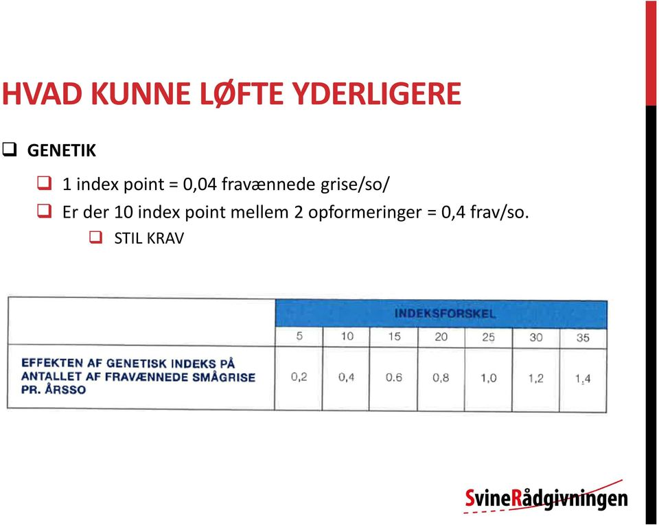 grise/so/ Er der 10 index point