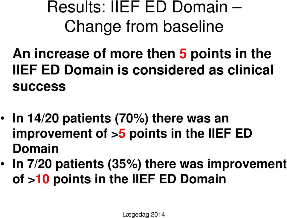patients (70%) there was an improvement of >5 points in the IIEF ED Domain