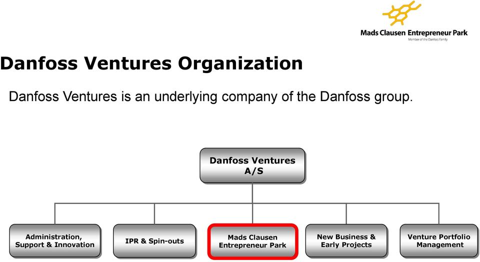 Danfoss Ventures A/S Administration, Support & Innovation IPR &