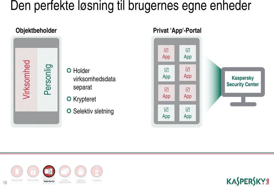 Krypteret App App App App Kaspersky Security Center Selektiv sletning App App 16