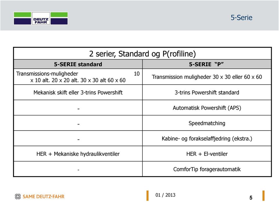 x 30 eller 60 x 60 3-trins Powershift standard - Automatisk Powershift (APS) - Speedmatching -