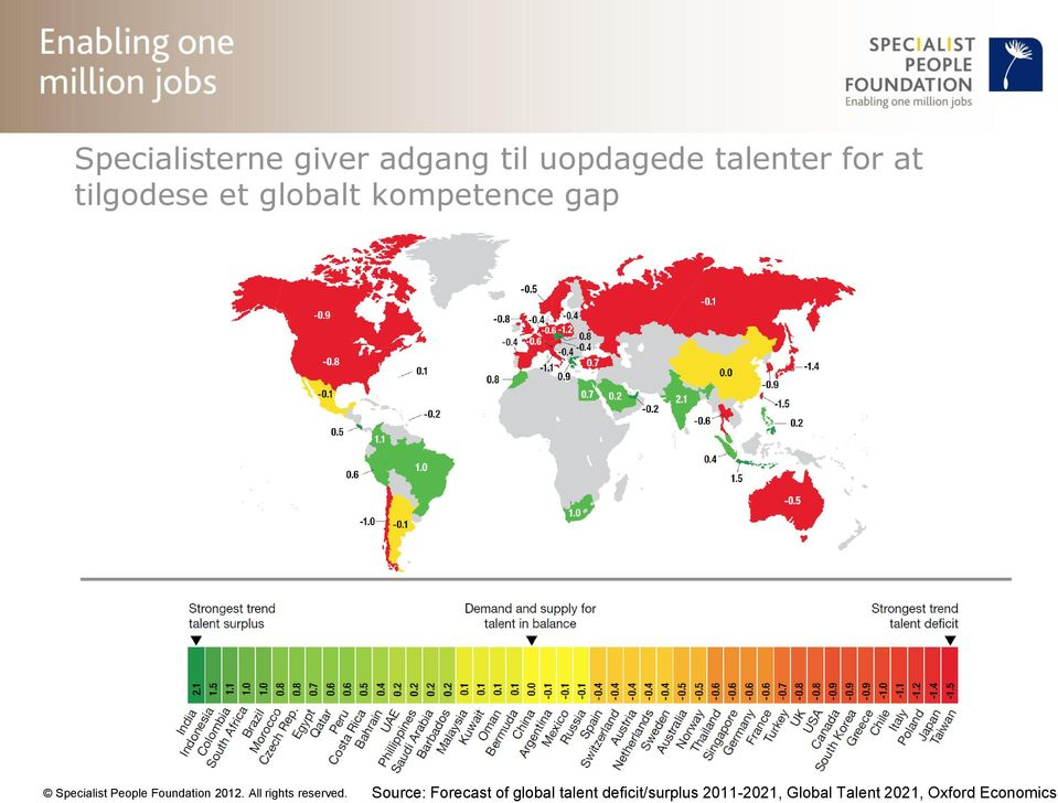 talent deficit/surplus 2011-2021, Global Talent 2021, Oxford
