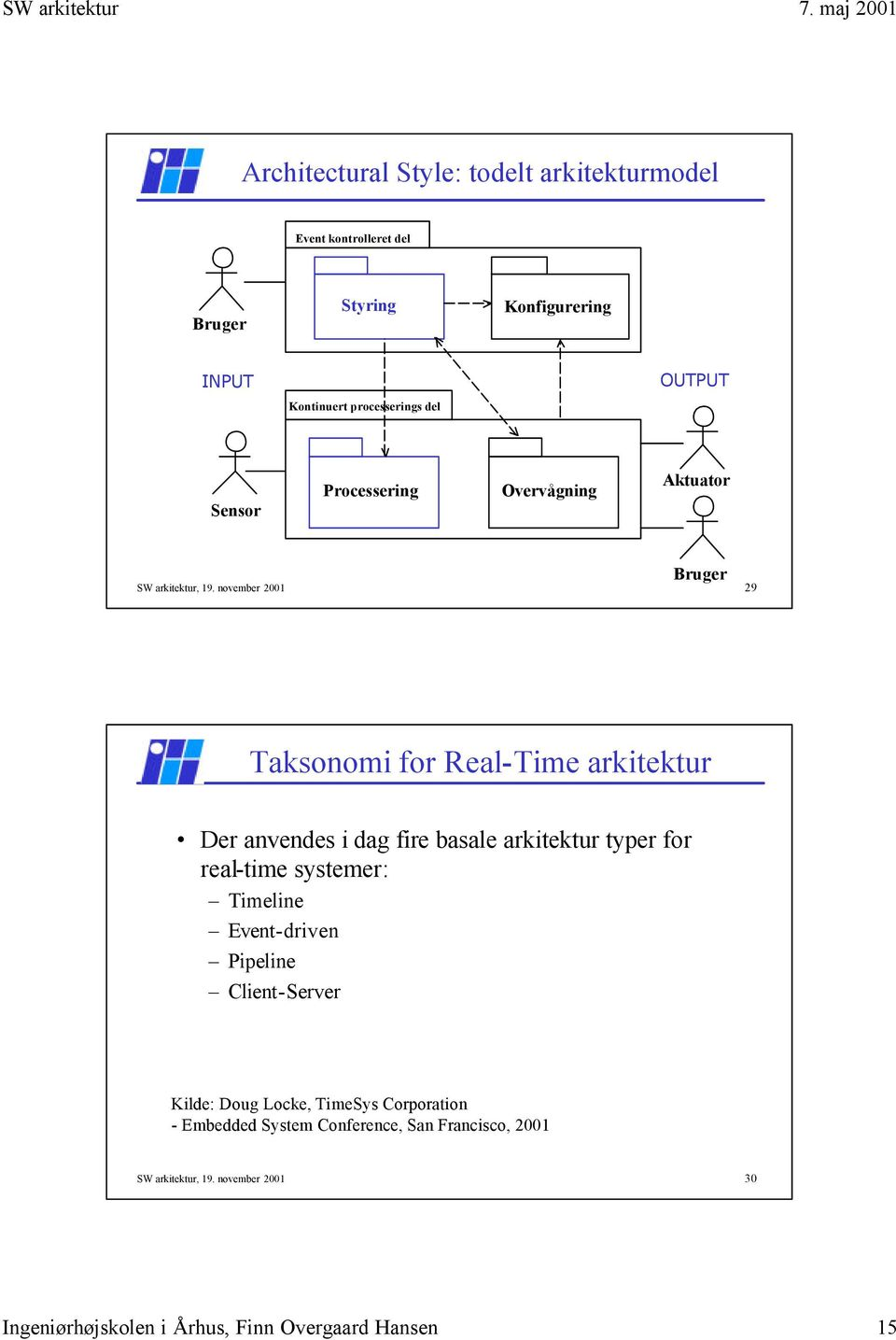 november 2001 29 Taksonomi for Real-Time arkitektur Der anvendes i dag fire basale arkitektur typer for real-time systemer: Timeline