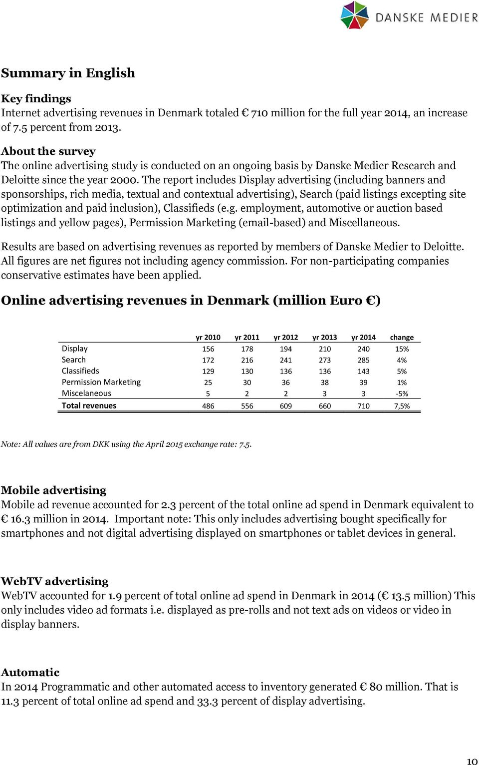 The report includes Display advertising (including banners and sponsorships, rich media, textual and contextual advertising), Search (paid listings excepting site optimization and paid inclusion),