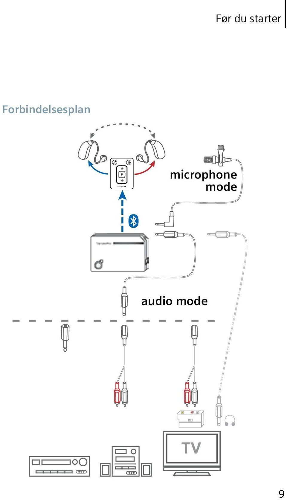 microphone mode
