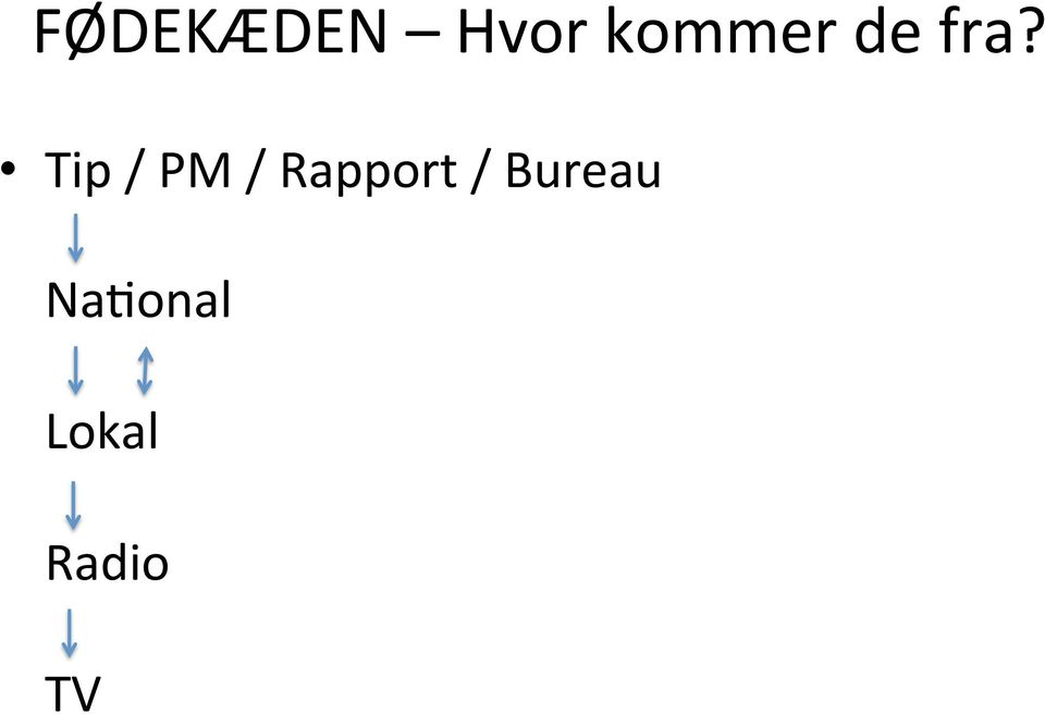 Tip / PM / Rapport