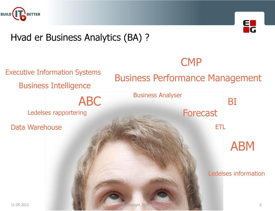 rapportering Data Warehouse ABC CMP Business Performance