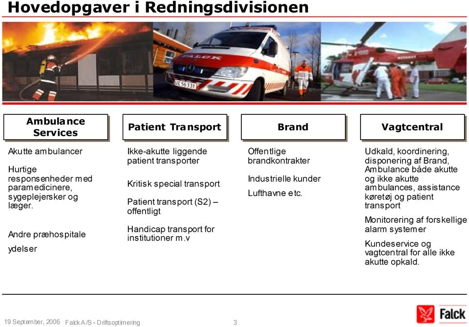 Andre præhospitale ydelser Ikke-akutte liggende patient transporter Kritisk special transport Patient transport (S2) offentligt Handicap transport for institutioner m.
