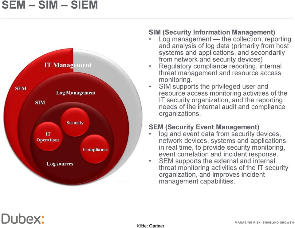 SIM supports the privileged user and resource access monitoring activities of the IT security organization, and the reporting needs of the internal audit and compliance organizations.