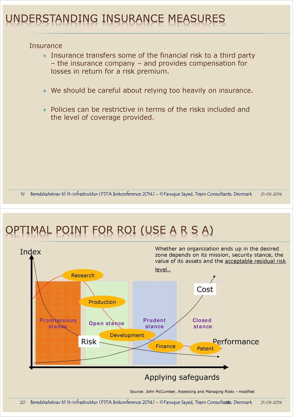 19 OPTIMAL POINT FOR ROI (USE A R S A) Index Research Production Whether an organization ends up in the desired zone depends on its mission, security stance, the value of its assets and the