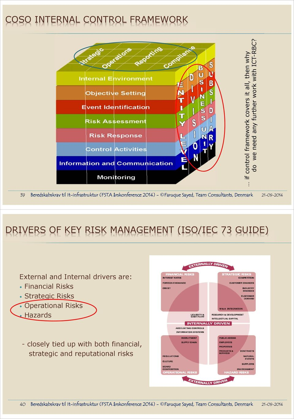 39 DRIVERS OF KEY RISK MANAGEMENT (ISO/IEC 73 GUIDE) External and Internal drivers